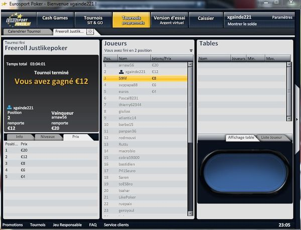 eurosport poker just like poker 09 12 2010