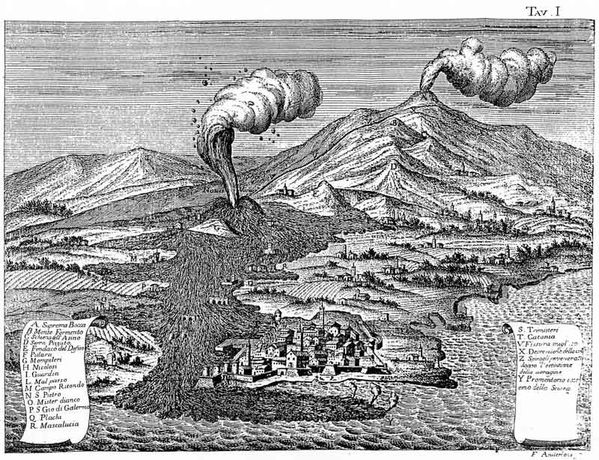 Etna---1670-G.A.Borelli---publie-par-Spallanzani-1792.jpg