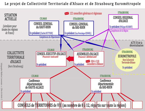 Schema-CTA---Eurometropole-copie-1.jpg