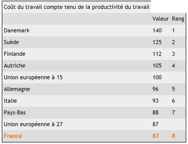 cout-travail.jpg