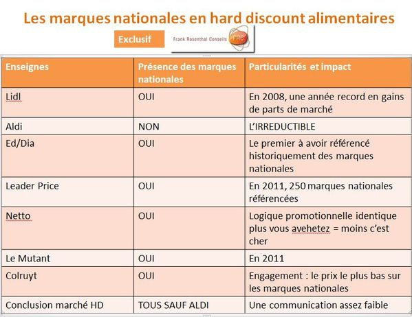 Retail-distribution-MN-en-HD-exclusif.JPG