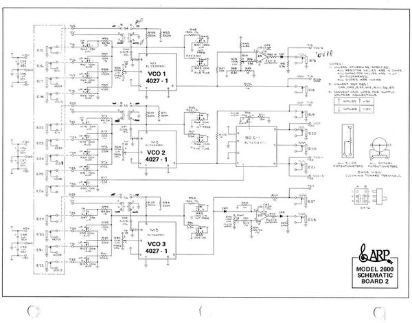 Board 2 schémas