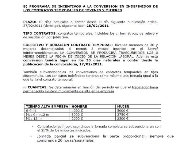 Empresa de contrato temporal colecci n de fotos for Modelo contrato empleada de hogar indefinido