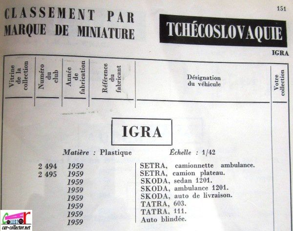 repertoire-mondial-des-automobiles-miniatures-geo-veran (43