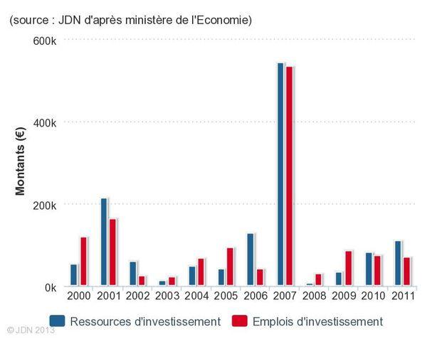 source-jdn-d-apres-ministere-de-l-economie-1-.jpeg
