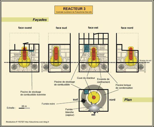 shéma réacteur 3 fukushima légère