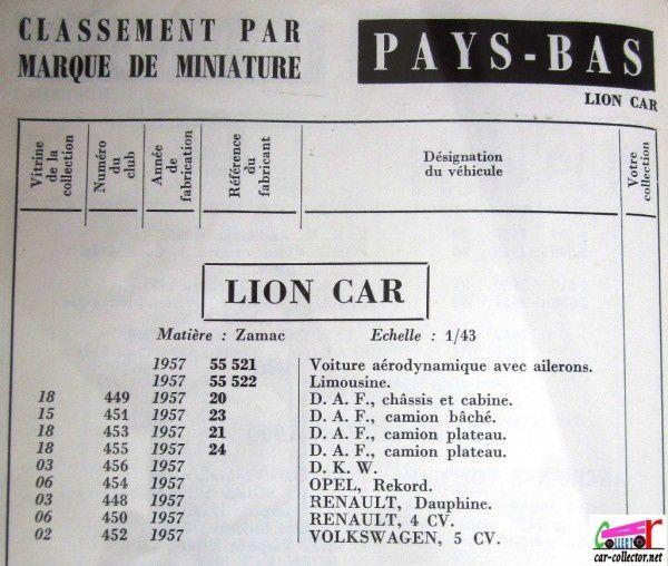 repertoire-mondial-des-automobiles-miniatures-geo-veran (42