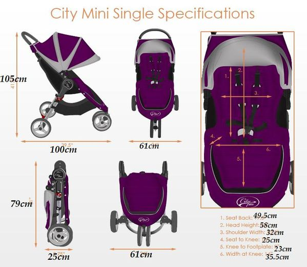 City-Mini-Spec