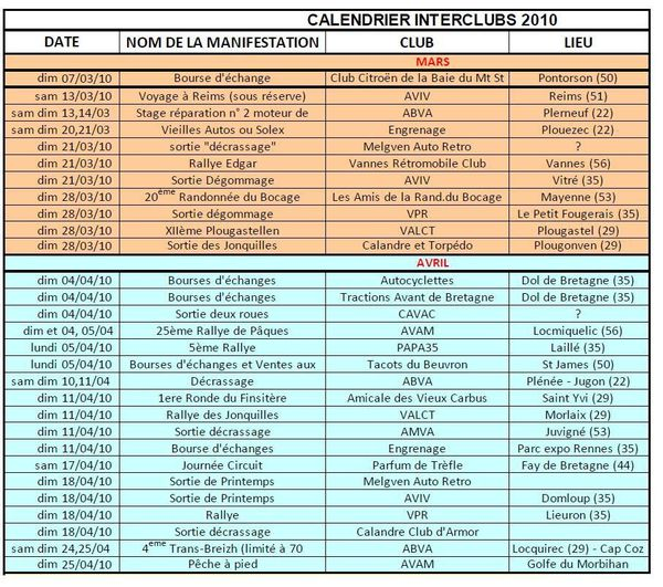 calendrier InterClub Mars-Avril 2010