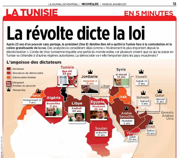 revolte-arabe-journal-de-montreal.jpg