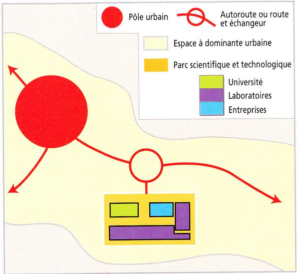 Schema-d-un-parc-scientifique-et-technologique.jpg