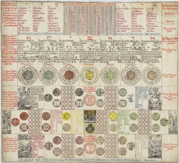 14magic-calendar1620-by-Johann-Baptista-Gro-chedel.jpeg