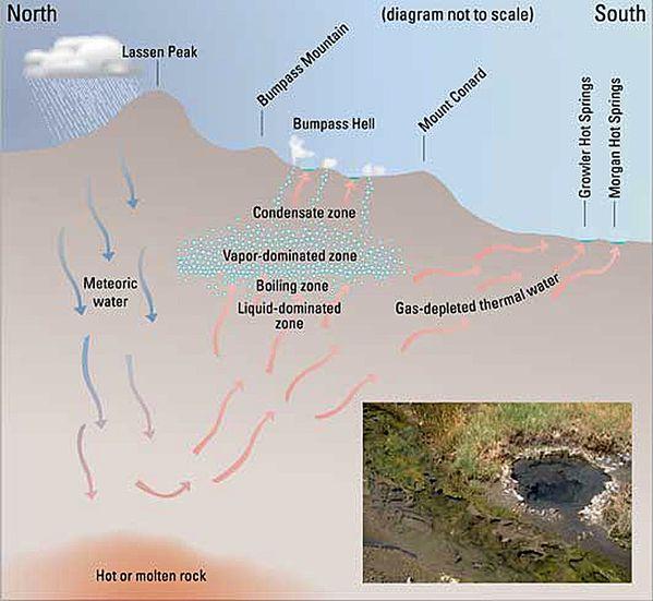 Lassen-hydrothermal-system.jpg
