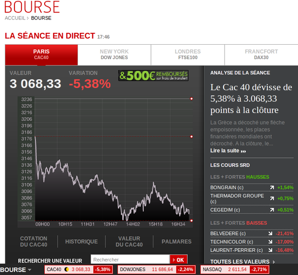 CAC-40-11-11-01-fixing.png