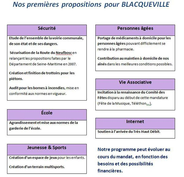 1ere propositions Blacqueville