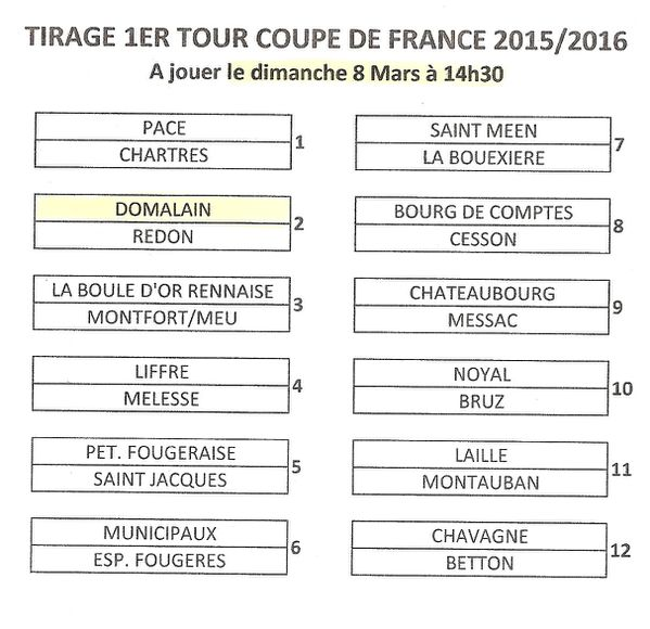 Coupe de france de p tanque zone 01 2015 2016 tirage du deuxi me tour p tanque en comminges - Tirage 32 coupe de france ...