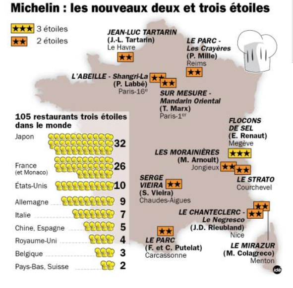 carte de france des 2 etoiles michelin