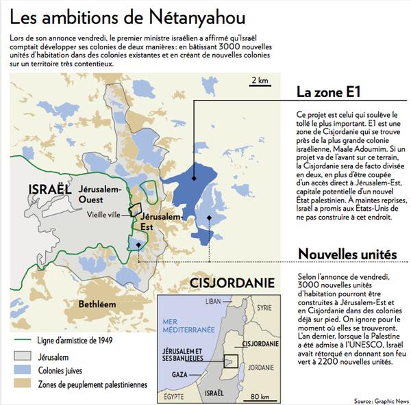 Colonies de Jérusalem-Est