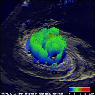 TRMM - PR - Daniel - 3D - 09-07-2012