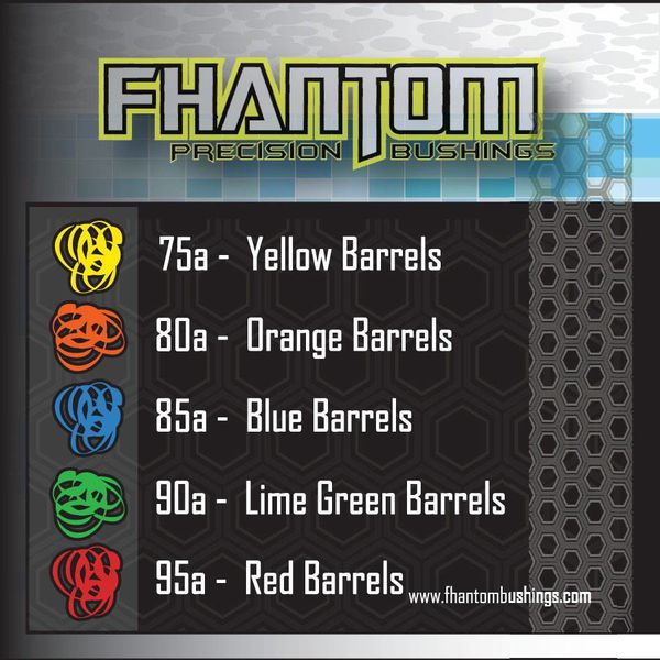 Fhantom-Precision-Bushings-2.jpg