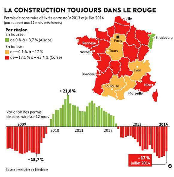 140828-2014-construction_logement.jpg