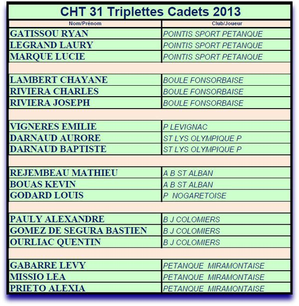 Chpt-HG-Jeunes-13-Liste-Qualifie-Ligue.pdf---Adobe-Reader-.jpg