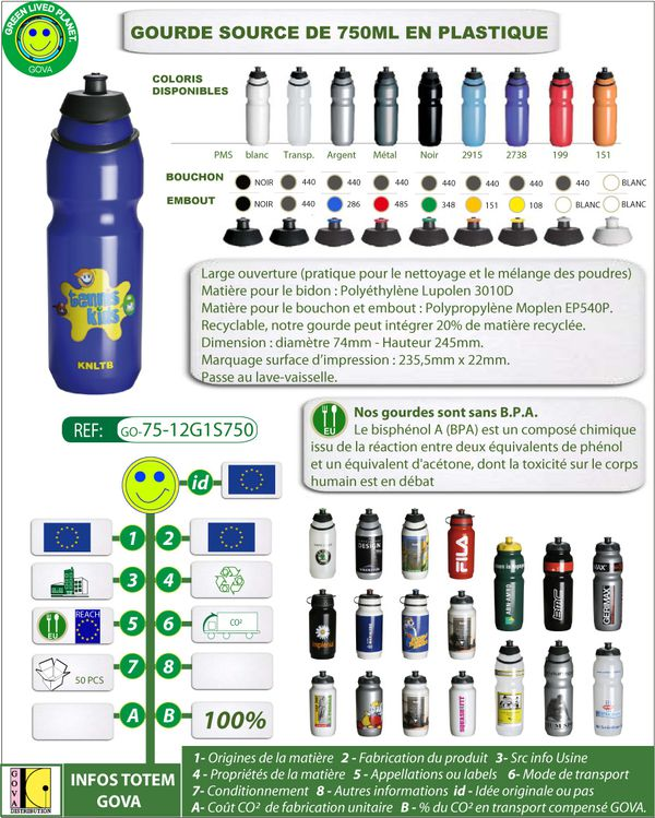 Gourde SOURCE 750ml