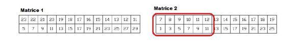 matrice tajfel