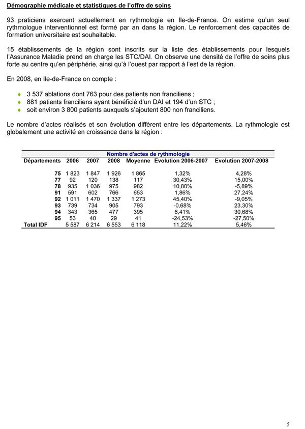 cardiologie interventionnelle 25 02 2011-6
