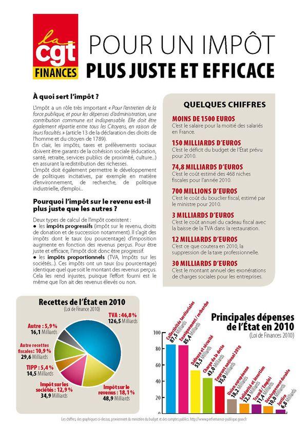 fiscalite-v2_Page_1.jpg
