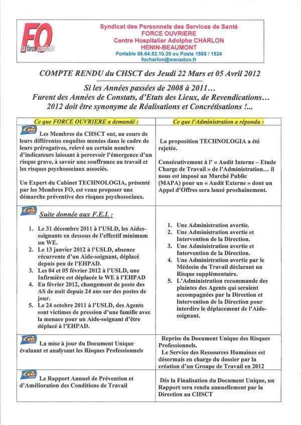 Compte Rendu du CHSCT extraordinaire du Jeudi 05 A-copie-1