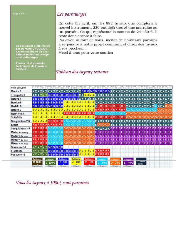 lettre orgue5 Page 3
