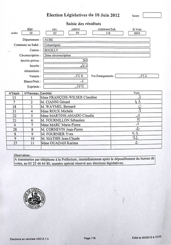 2012-Legislatives-1er-tour-Cresantignes.jpg