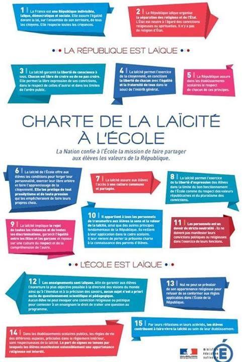 charte laicité vincent peillon