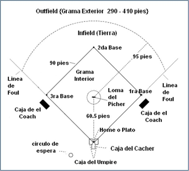 Cancha de beisbol : Manillas modernas para puertas interiores