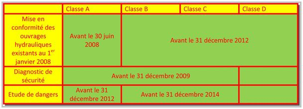 Classedesdigues-020