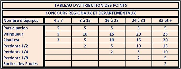 TABLEAU D'ATTRIBUTION DES POINTS.pdf - Adobe Reade-copie-3
