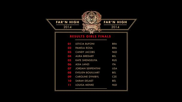 RESULTS GIRLS FINALS