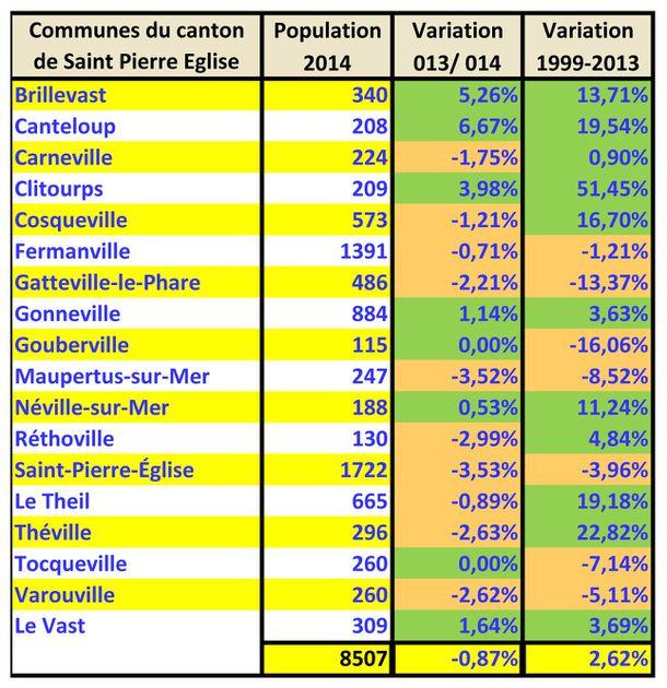 population-evoluition-210