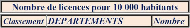 CLASSEMENT DES DEPARTEMENTS.pdf - Adobe Reader 13042014 070
