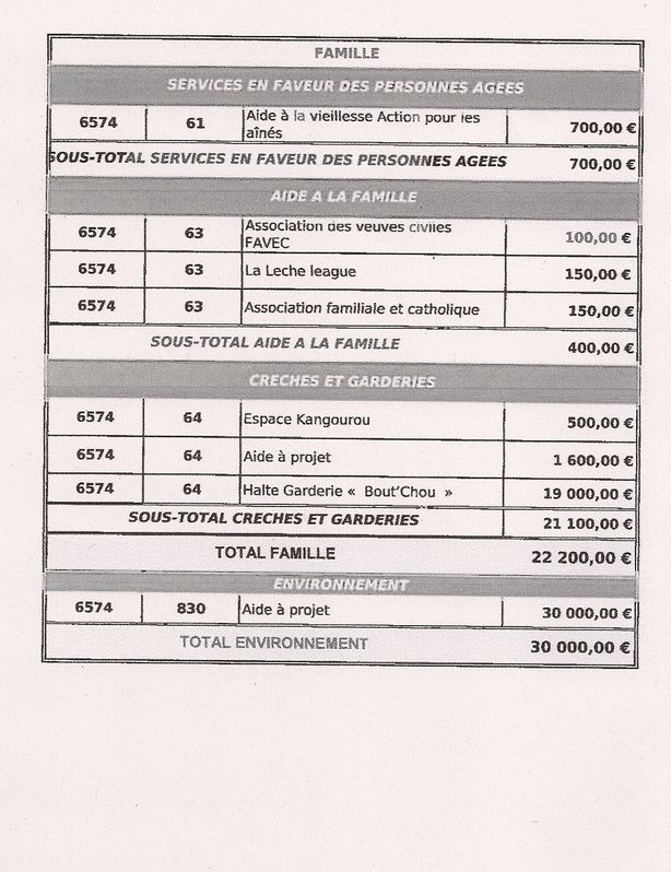 Page 6 subventions 2011