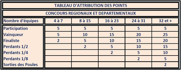 TABLEAU-D-ATTRIBUTION-DES-POINTS.pdf---Adobe-Reade-copie-3.jpg