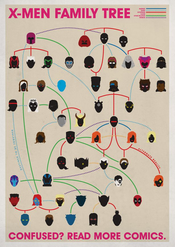 x-men-family-tree-large.jpg
