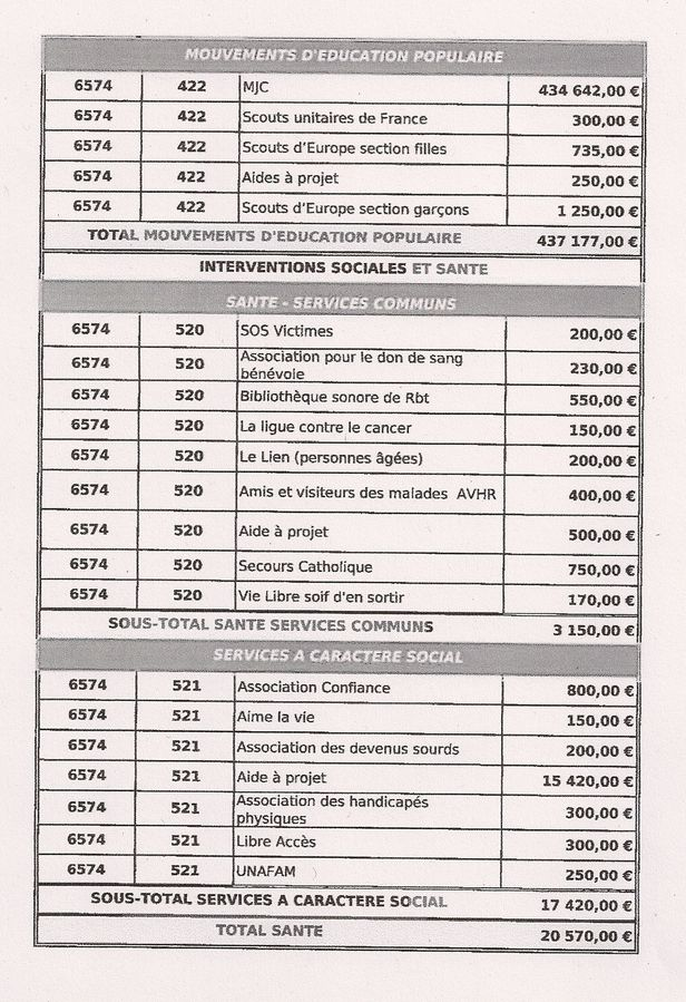 Page 5 subventions 2011