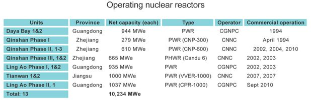 Nuclear_Power_in_China1.jpg
