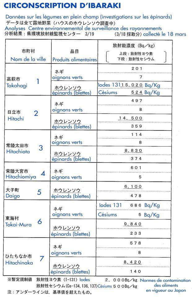 mesures1.jpg