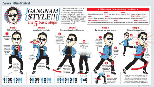 GangnamStyle-pas-a-pas-psy-dance.jpg