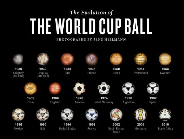 evolution-ballons-coupe-du-monde_world_cup_ball.jpg