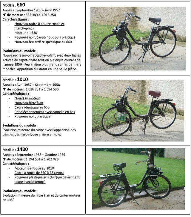 Le VéloSoleX au fil des années Page 2