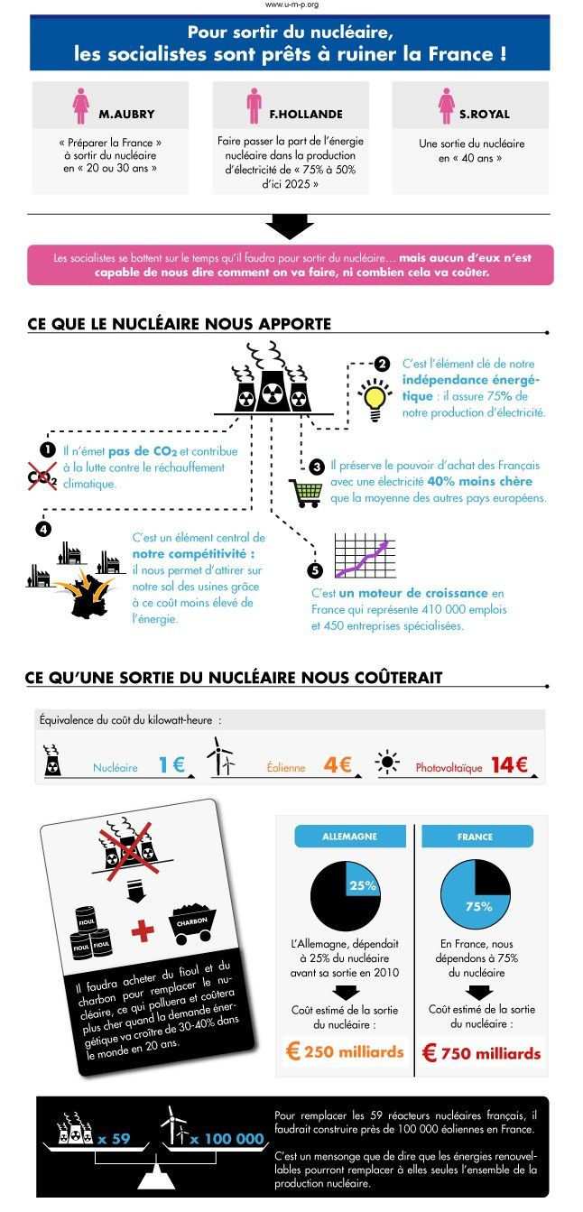 infographie-nucleaire-ump 0